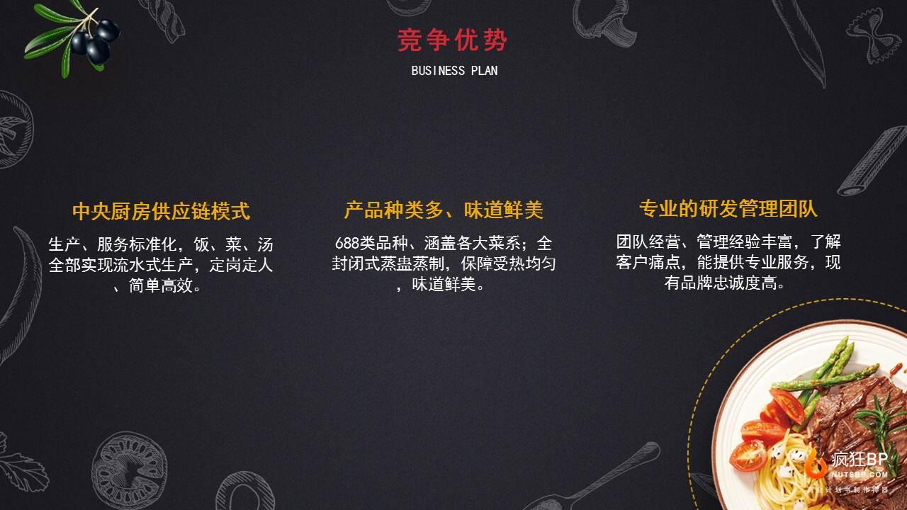 [小張蒸菜]餐飲行業瀏陽菜蒸菜餐廳創業項目商業計劃書范文下載-undefined