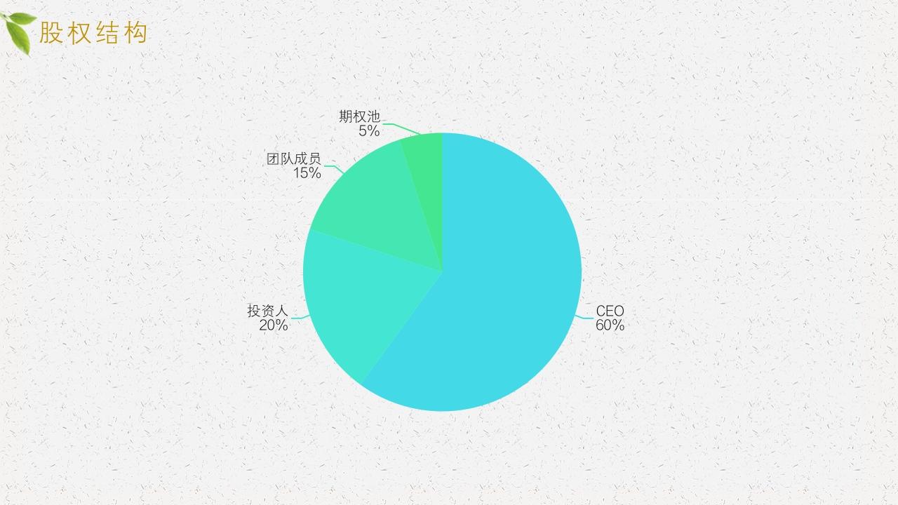 簡約茶藝古典文化中國風茶葉茶飲完整商業計劃書PPT模版-股權結構