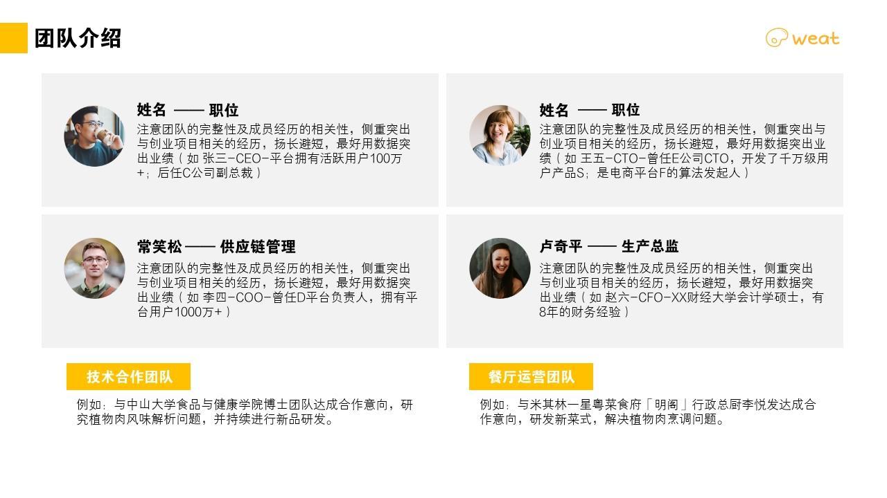 餐飲行業人造肉植物蛋白肉健康飲食健身餐創業商業計劃書PPT模板-團隊介紹
