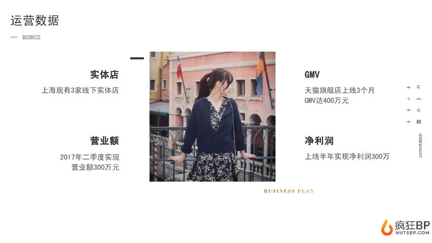 [YellowQueen]時尚服裝韓國女裝商業計劃書模板范文-undefined