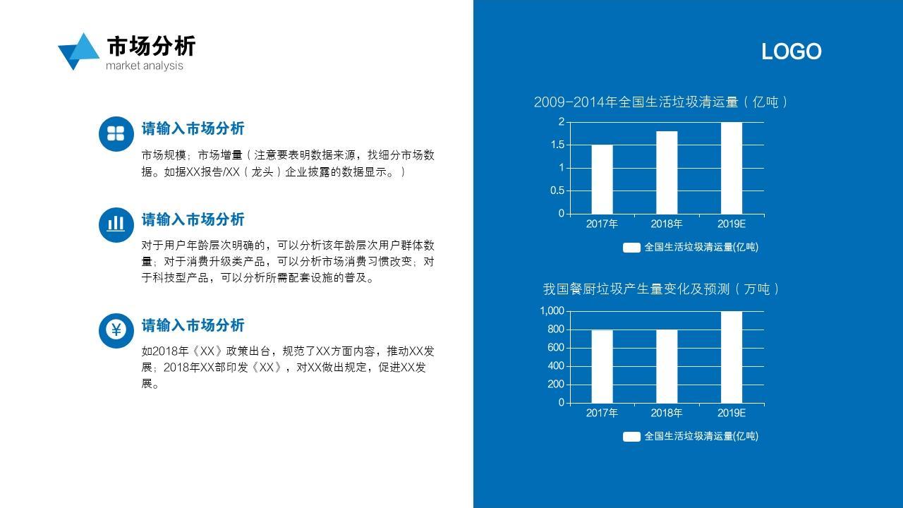 科技環保智能回收垃圾分類項目創業商業計劃書PPT模板-市場分析