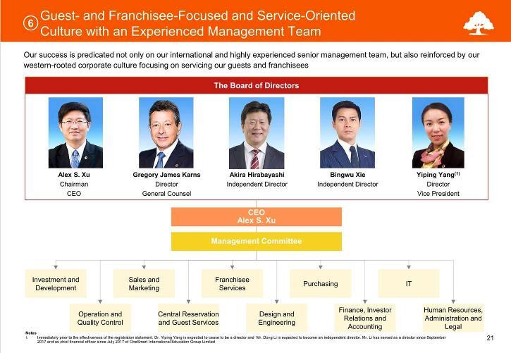 格林豪泰酒店管理集团IPO路演PPT-undefined