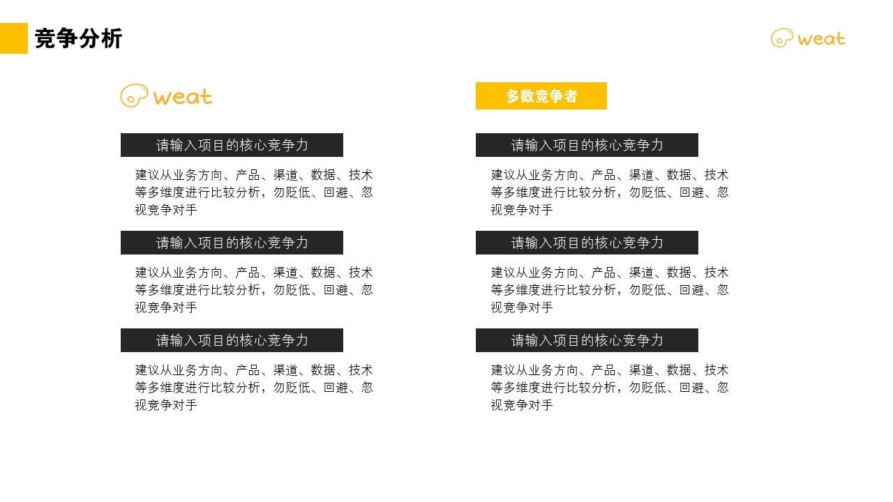 餐飲行業人造肉植物蛋白肉健康飲食健身餐創業商業計劃書PPT模板-競爭分析