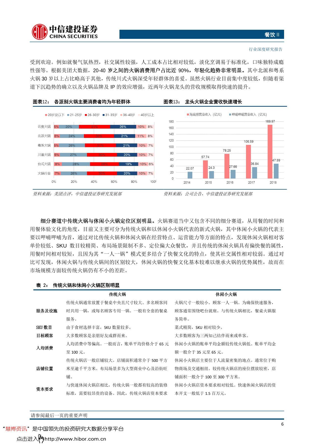 2019餐飲行業火鍋市場研究分析報告-undefined