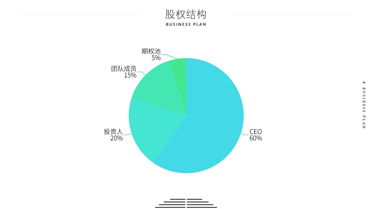 娛樂行業唱歌社交APP創業項目商業計劃書模板-股權結構